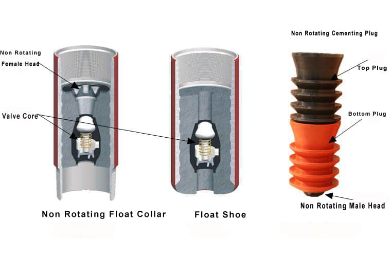 Float Collar FLOAT Shoe Non Rotating Type