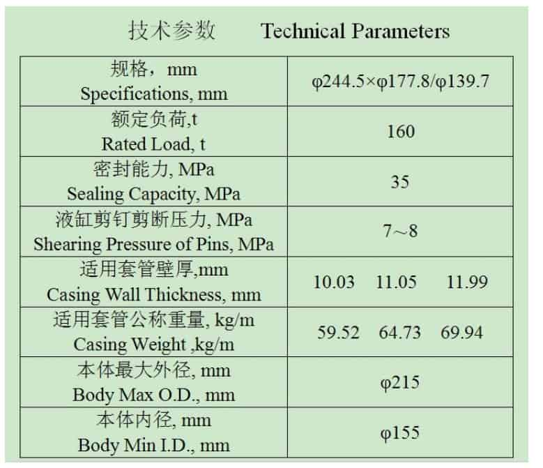 SYX-A-Liner-Hanger-Technical-Parameters