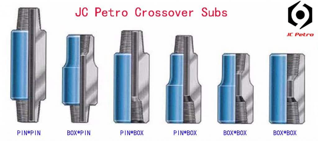 JC-Petro-crosssover-subs