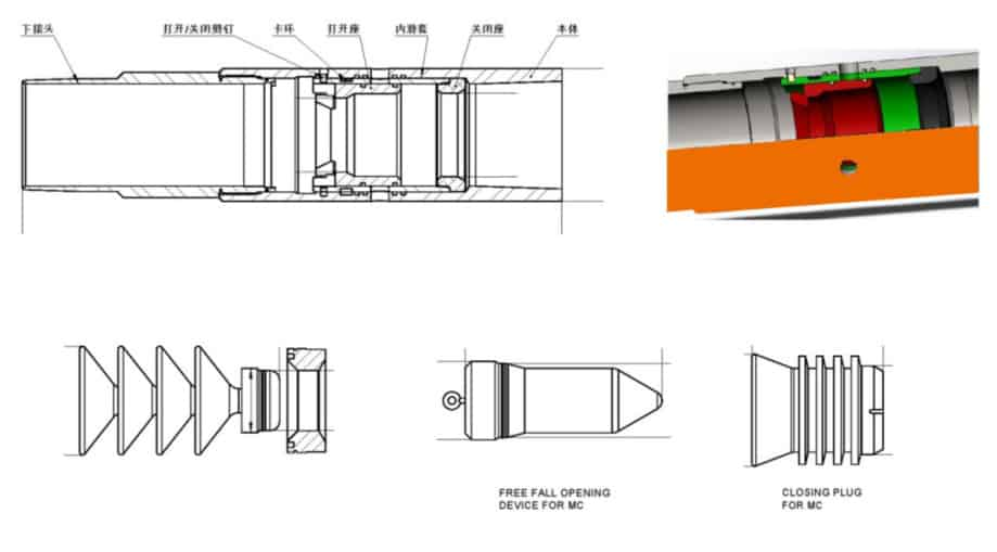5-inch-mechanical-stage-cement-collar-structure