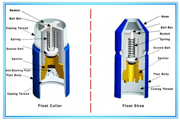 float-collar-float-shoe